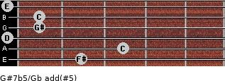 G#7b5/Gb add(#5) guitar chord