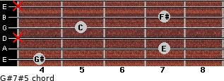 G#7#5 for guitar on frets 4, 7, x, 5, 7, x