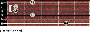 G#7#5 for guitar on frets 4, x, 2, 1, 1, 2