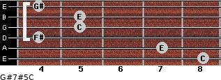 G#7#5/C for guitar on frets 8, 7, 4, 5, 5, 4