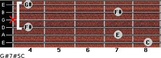 G#7#5/C for guitar on frets 8, 7, 4, x, 7, 4