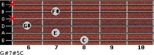 G#7#5/C for guitar on frets 8, 7, 6, x, 7, x