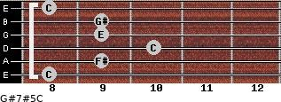 G#7#5/C for guitar on frets 8, 9, 10, 9, 9, 8