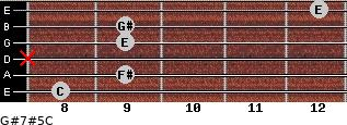 G#7#5/C for guitar on frets 8, 9, x, 9, 9, 12