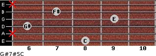 G#7#5/C for guitar on frets 8, x, 6, 9, 7, x