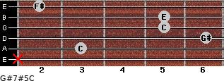 G#7#5/C for guitar on frets x, 3, 6, 5, 5, 2
