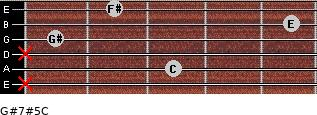 G#7#5/C for guitar on frets x, 3, x, 1, 5, 2