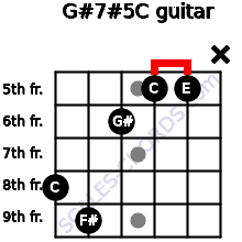 G#7#5/C for guitar on frets 8, 9, 6, 5, 5, x
