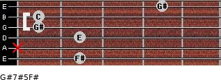 G#7#5/F# for guitar on frets 2, x, 2, 1, 1, 4