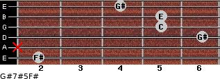G#7#5/F# for guitar on frets 2, x, 6, 5, 5, 4