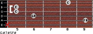 G#7#5/F# for guitar on frets x, 9, 6, 5, 5, 8