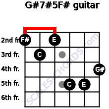 G#7#5/F# for guitar on frets 2, 3, 2, 5, 5, 4