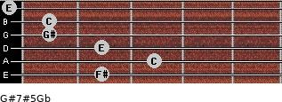 G#7#5/Gb for guitar on frets 2, 3, 2, 1, 1, 0