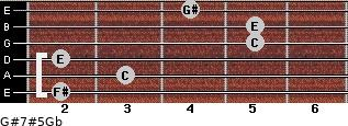 G#7#5/Gb for guitar on frets 2, 3, 2, 5, 5, 4