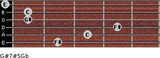 G#7#5/Gb for guitar on frets 2, 3, 4, 1, 1, 0