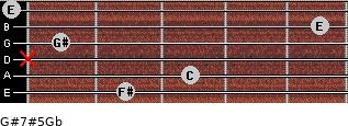 G#7#5/Gb for guitar on frets 2, 3, x, 1, 5, 0