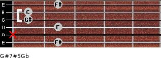 G#7#5/Gb for guitar on frets 2, x, 2, 1, 1, 2