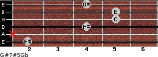 G#7#5/Gb for guitar on frets 2, x, 4, 5, 5, 4