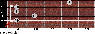 G#7#5/Gb for guitar on frets x, 9, 10, 9, 9, 12