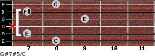G#7#5/C for guitar on frets 8, 7, x, 9, 7, 8