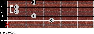 G#7#5/C for guitar on frets x, 3, 2, 1, 1, 2