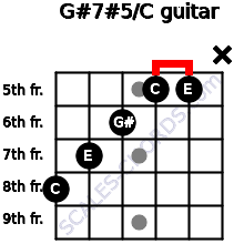 G#7#5/C for guitar on frets 8, 7, 6, 5, 5, x