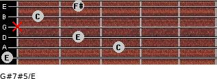 G#7#5/E for guitar on frets 0, 3, 2, x, 1, 2