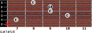 G#7#5/E for guitar on frets x, 7, 10, 9, 9, 8