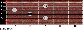 G#7#5/E for guitar on frets x, 7, 6, 5, 7, x