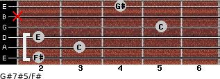 G#7#5/F# for guitar on frets 2, 3, 2, 5, x, 4