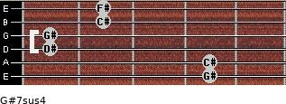 G#7sus4 for guitar on frets 4, 4, 1, 1, 2, 2