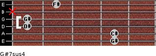 G#7sus4 for guitar on frets 4, 4, 1, 1, x, 2