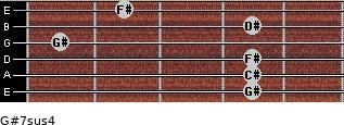 G#7sus4 for guitar on frets 4, 4, 4, 1, 4, 2