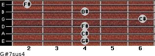 G#7sus4 for guitar on frets 4, 4, 4, 6, 4, 2