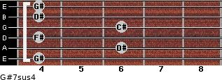 G#7sus4 for guitar on frets 4, 6, 4, 6, 4, 4