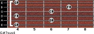 G#7sus4 for guitar on frets 4, 6, 4, 6, 7, 4