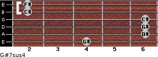 G#7sus4 for guitar on frets 4, 6, 6, 6, 2, 2