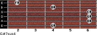 G#7sus4 for guitar on frets 4, 6, 6, 6, 4, 2
