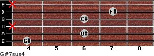 G#7sus4 for guitar on frets 4, 6, x, 6, 7, x