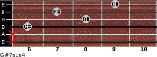 G#7sus4 for guitar on frets x, x, 6, 8, 7, 9