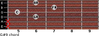 G#9 for guitar on frets x, x, 6, 5, 7, 6