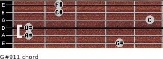 G#9/11 for guitar on frets 4, 1, 1, 5, 2, 2