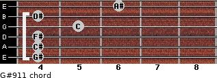 G#9/11 for guitar on frets 4, 4, 4, 5, 4, 6