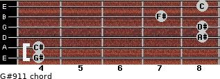 G#9/11 for guitar on frets 4, 4, 8, 8, 7, 8