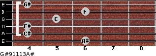 G#9/11/13/A# for guitar on frets 6, 4, 4, 5, 6, 4