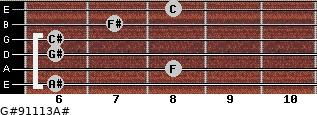 G#9/11/13/A# for guitar on frets 6, 8, 6, 6, 7, 8