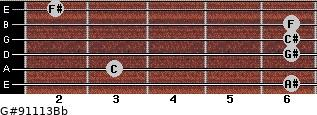 G#9/11/13/Bb for guitar on frets 6, 3, 6, 6, 6, 2