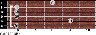G#9/11/13/Bb for guitar on frets 6, 9, 6, 6, 6, 8