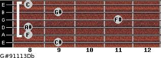 G#9/11/13/Db for guitar on frets 9, 8, 8, 11, 9, 8