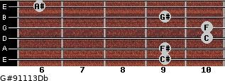 G#9/11/13/Db for guitar on frets 9, 9, 10, 10, 9, 6